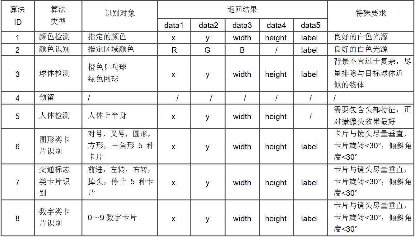 算法列表.png