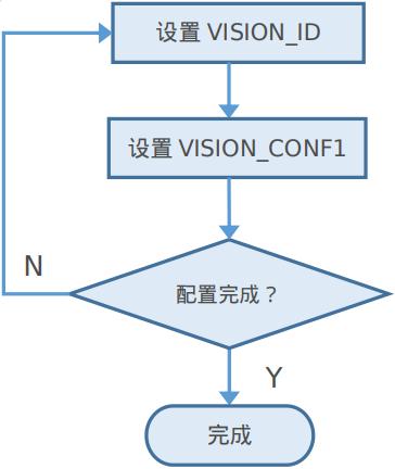 设置算法参数.png