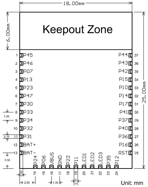 Fig3: DFRobot_BLE4.1_Module尺寸图