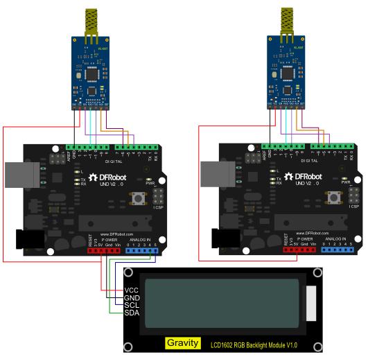 LoRa Radio Module-433MHZ使用电路连接图