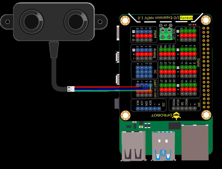 Raspberry Pi与超声波传感器连接图