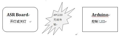 ASR_Board_2.jpg