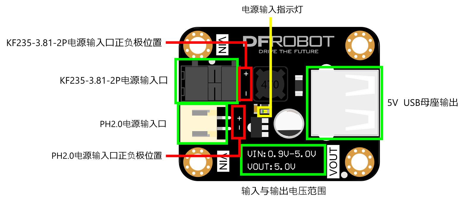 DC-DC boost module接口说明示意图