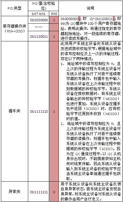 DFI2C-V10-1.jpg