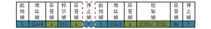 DFI2C-V10-Hand.jpg