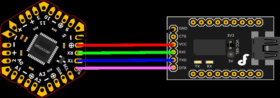 uHex与FTDI连接图