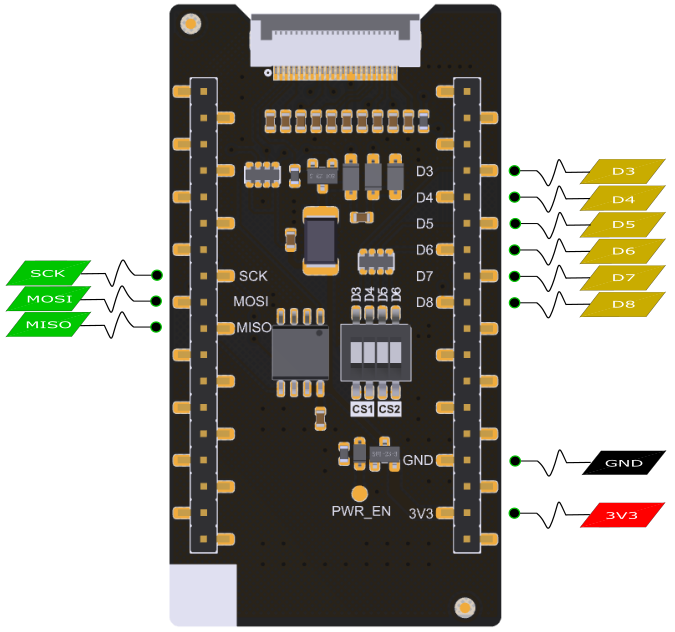 Fig3:FireBeetle Covers-ePaper Tircolor Display Module(SPI) PinOut