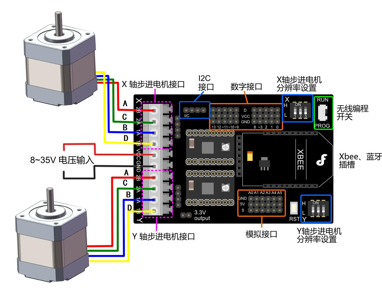 步进电机驱动扩展板引脚说明和连接图