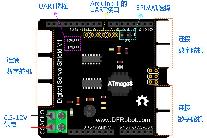 Digital Servo Shield for Ardhuino_PinOut