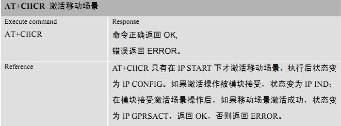 GPRS_6