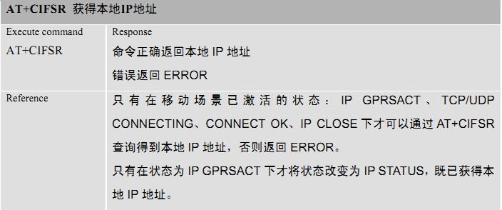GPRS_7