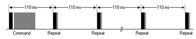 <File:IR> Receiver Pulse3.jpg