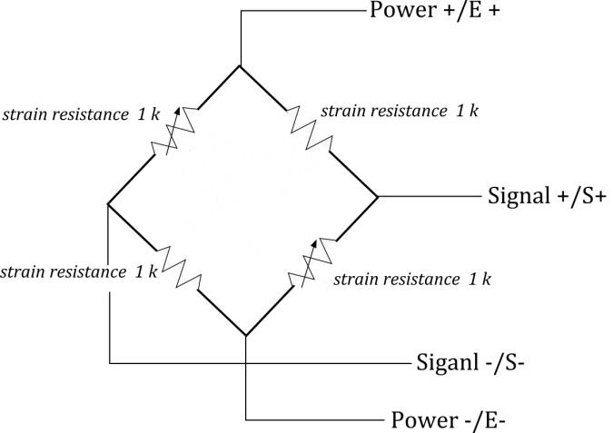 Fig10: 重量传感器内部结构