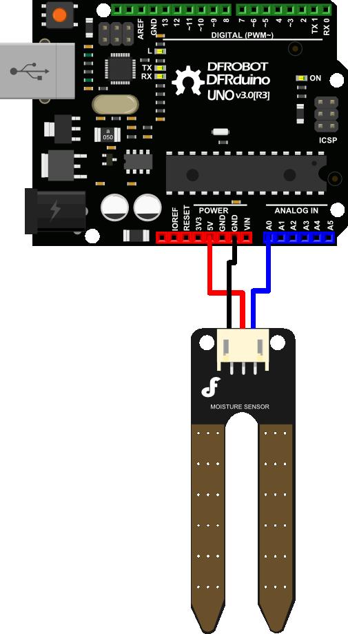 <File:Moisture> sensor 4.png