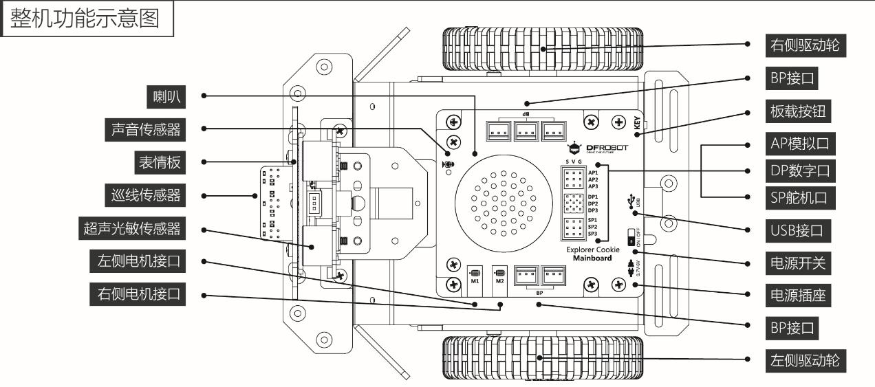 MAX整机功能及配置总览