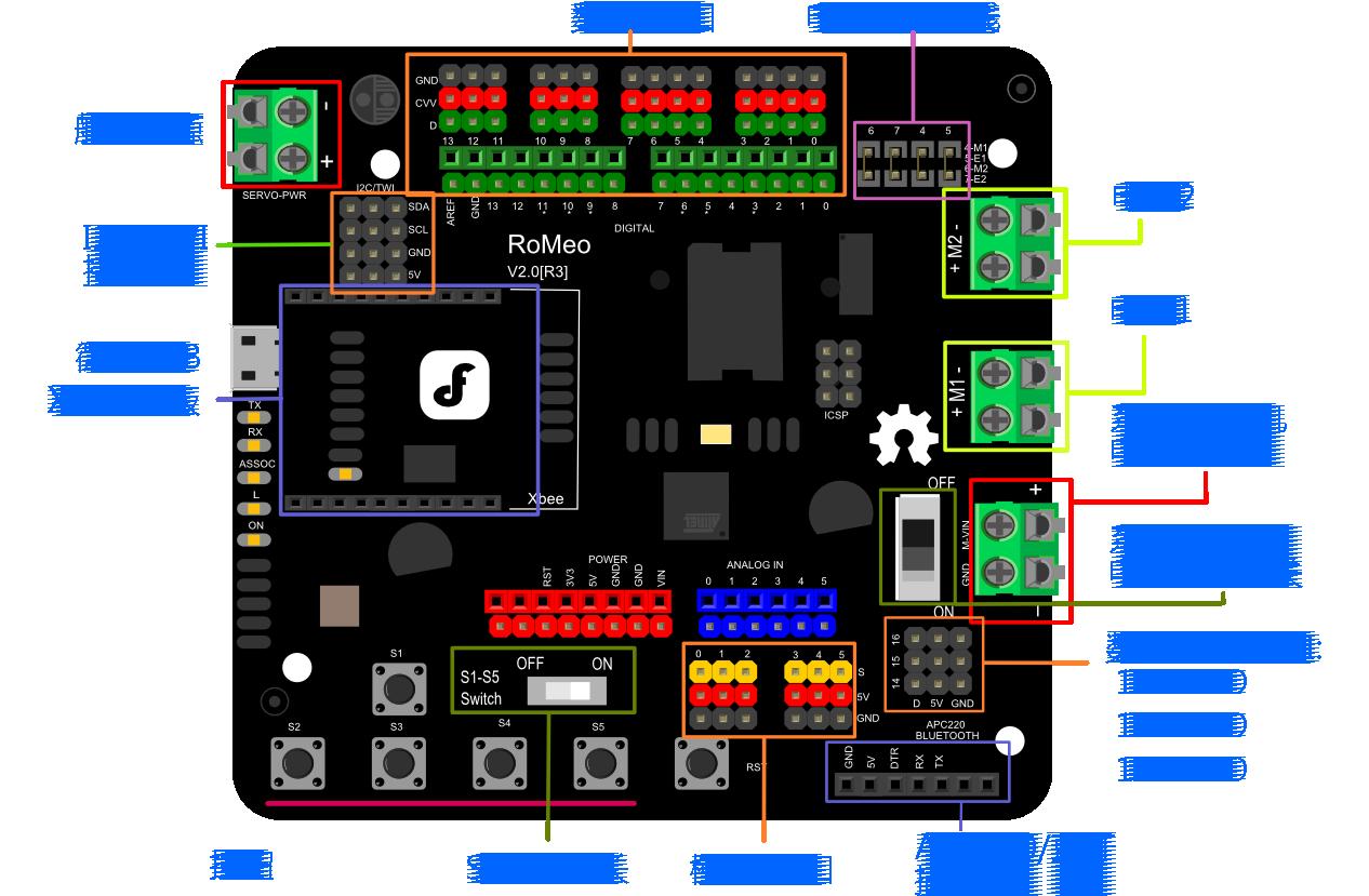 DFRduino RoMeo V2 (R3)