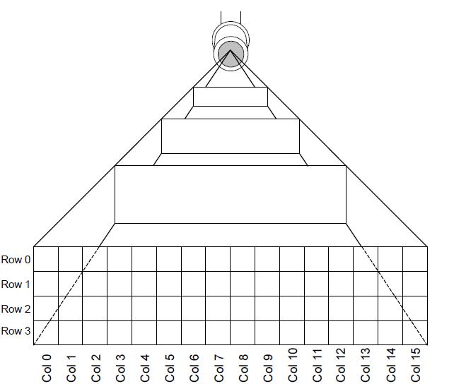 TC01 像素排列示意图