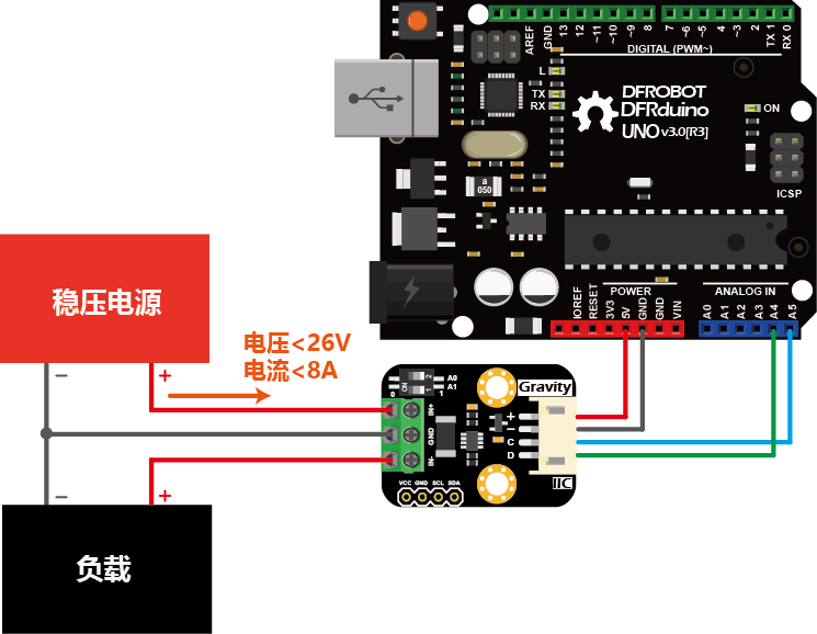 SEN0291_connection_Arduino(CH).png