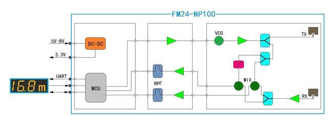 <File:SEN0306产品结构示意.jpg>