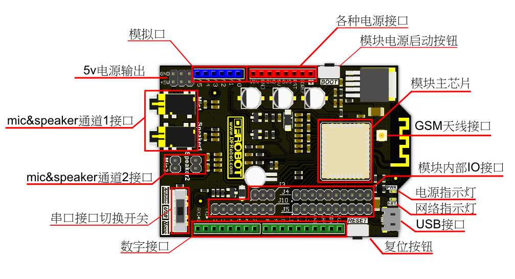 SIM800H GPRS Shield V1.0