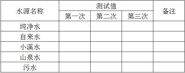 TDS记录表