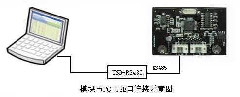 模块与PC USB连接示意图
