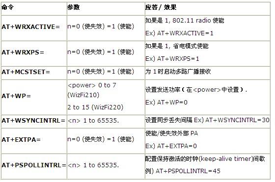<File:V2_22.jpg>