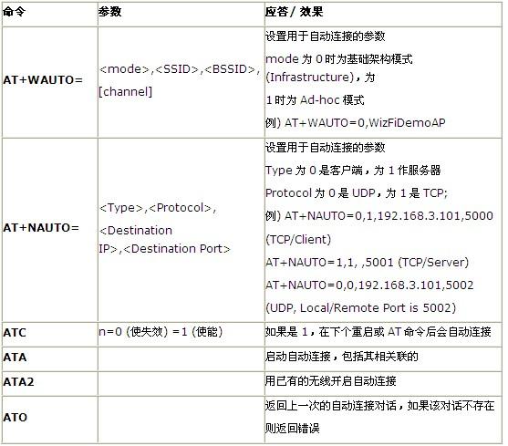 <File:V2_28.jpg>